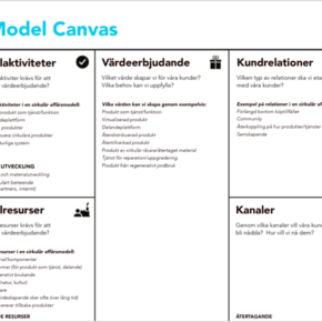 Cirkulär Business Model Canvas 2.0, C-Voucher, YH-utbilning